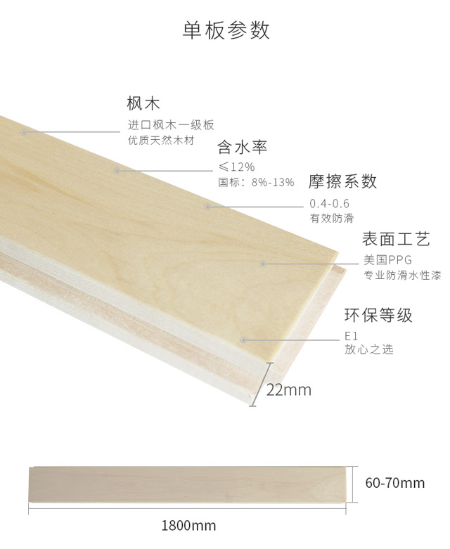 枫木一级运动木地板单板参数